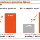 Economía dominicana tardará hasta 2022 para recuperarse